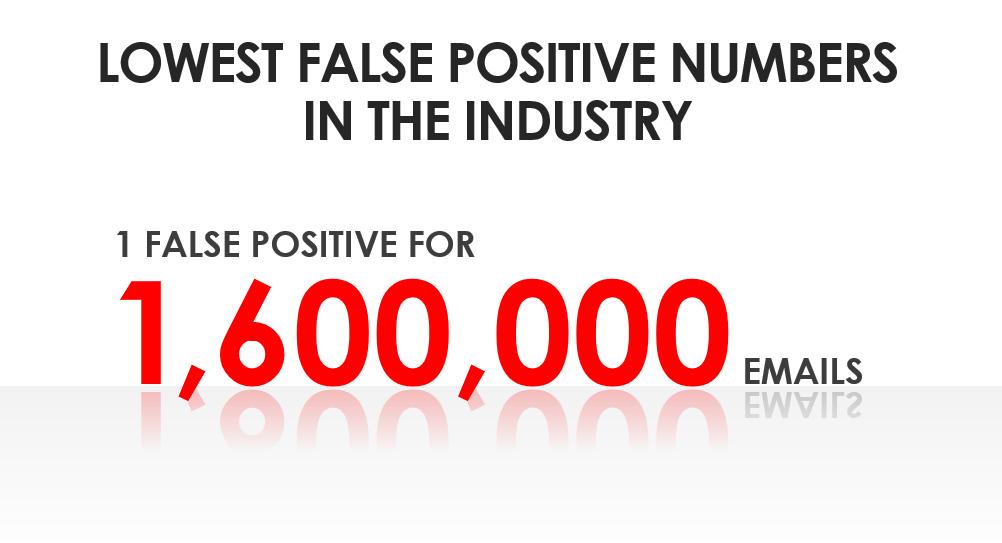 Vade-Secure-Lowaest-False-Positive